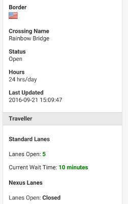 CanBorder App Peace Bridge Crossing Info