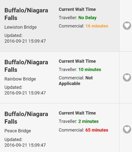 CanBorder App Niagara/Buffalo Border Info
